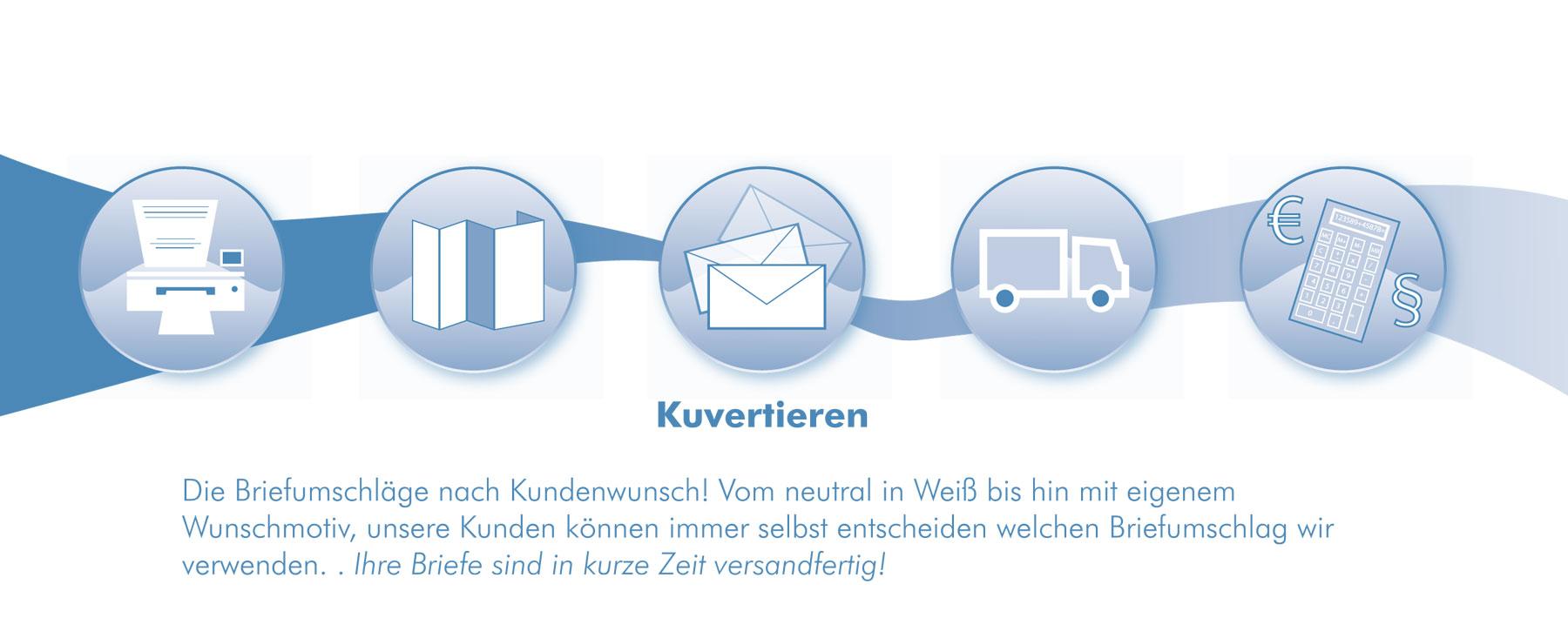 Briefe Kuvertieren Und Versenden : Briefumschlag briefe kuvertieren kuvertierservice flazen