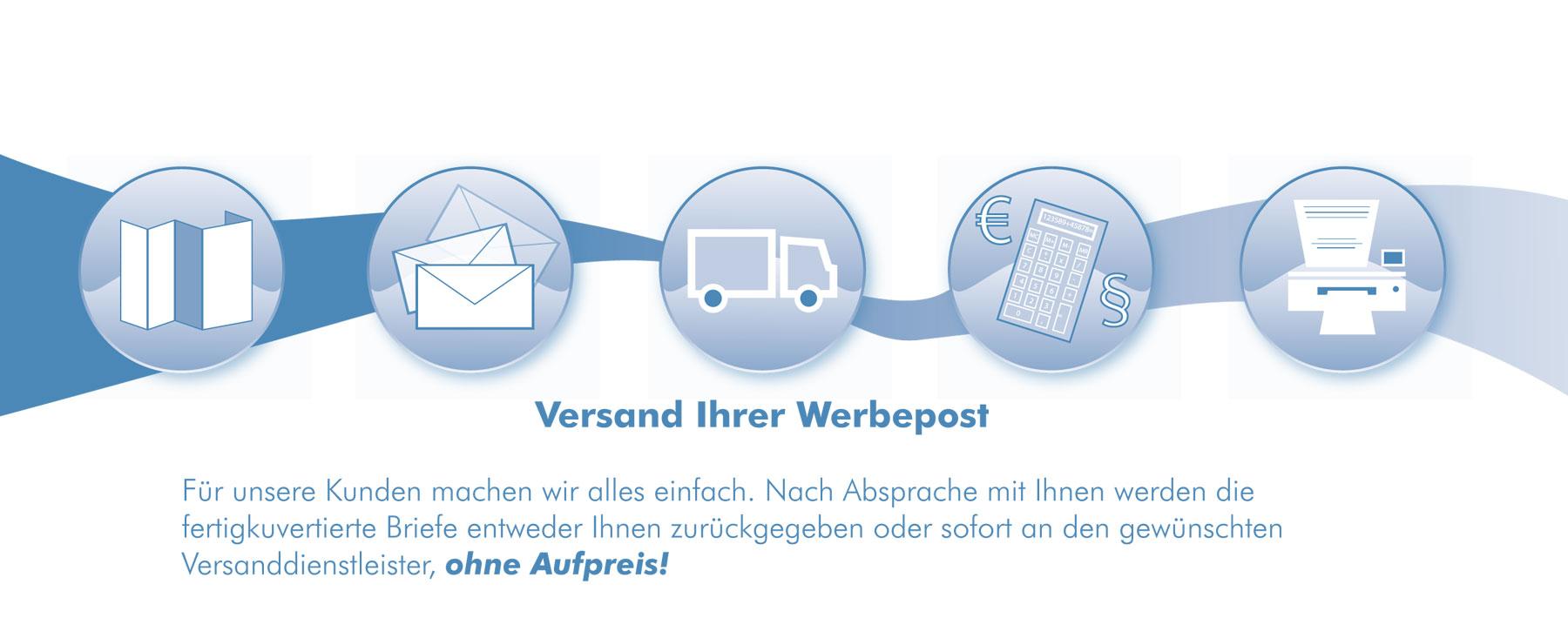Briefe Falzen Und Kuvertieren : Versand der werbebriefe kuvertieren kuvertierservice