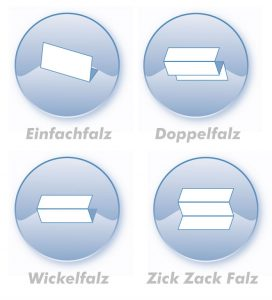 Falzarten: Einfachfalz, Doppelfalz, Wickelfalz, Zickzackfalz